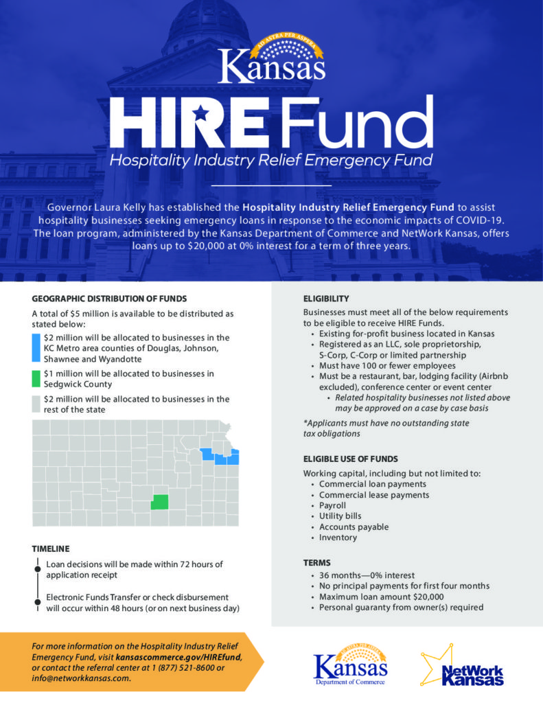 HIRE Fund_One Pager